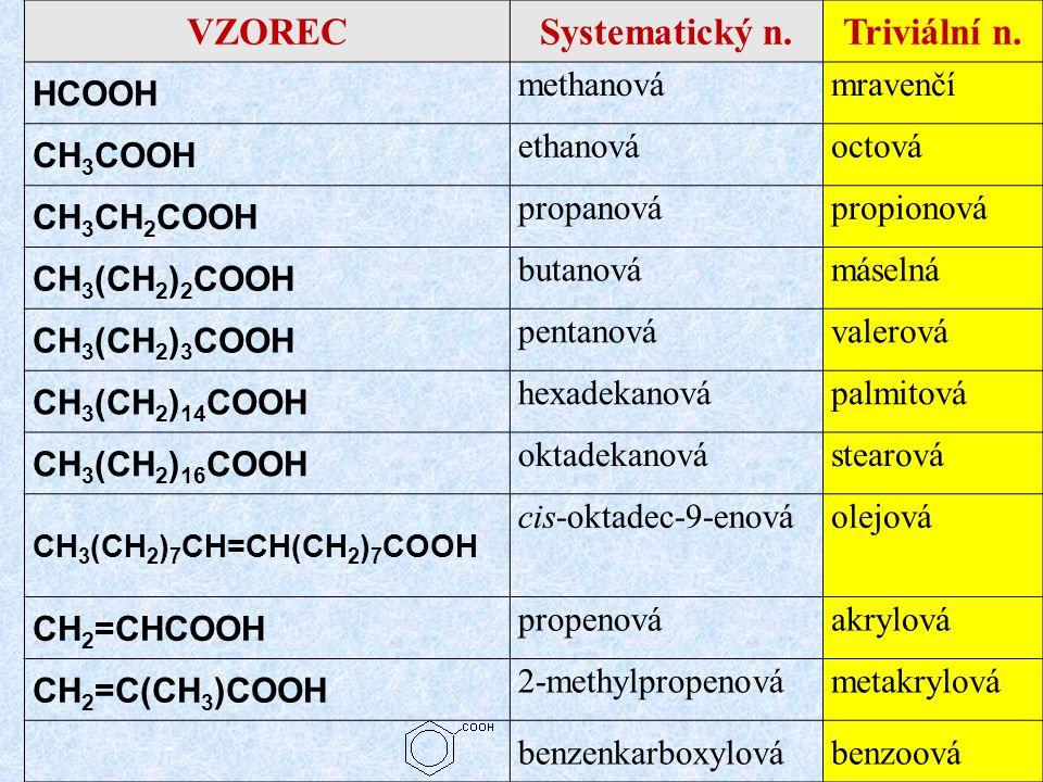 VZORECSystematický n.Triviální n.