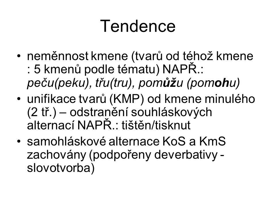 Tendence neměnnost kmene (tvarů od téhož kmene : 5 kmenů podle tématu) NAPŘ.: peču(peku), třu(tru), pomůžu (pomohu) unifikace tvarů (KMP) od kmene min