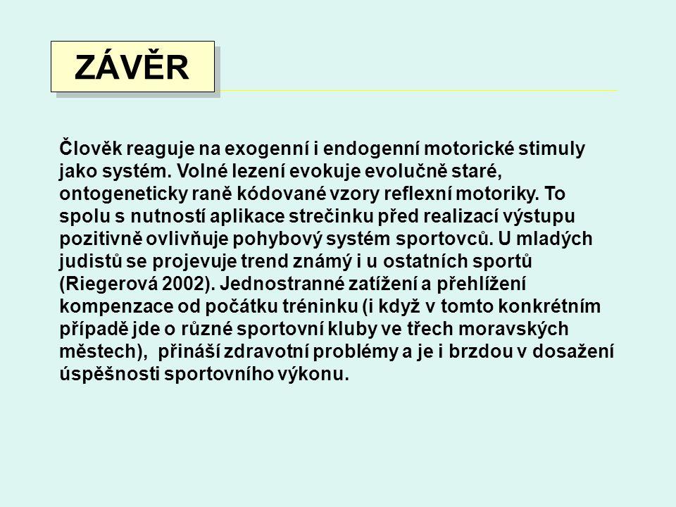 ZÁVĚR Člověk reaguje na exogenní i endogenní motorické stimuly jako systém.