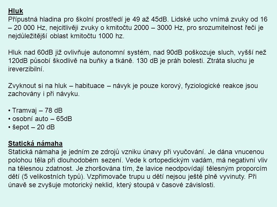 Hluk Přípustná hladina pro školní prostředí je 49 až 45dB.