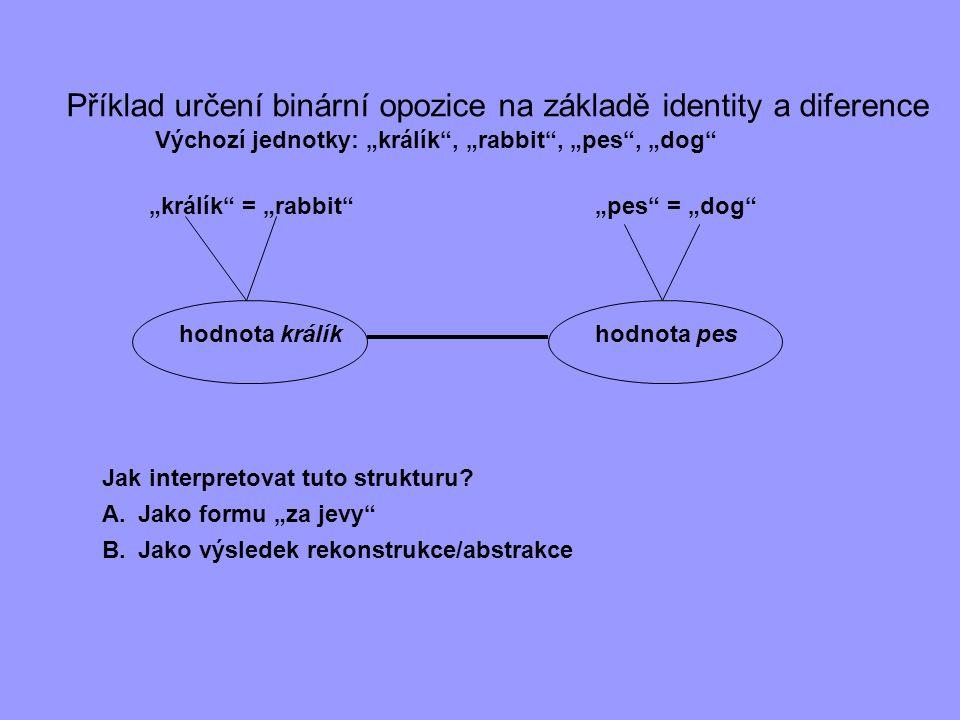 """""""králík"""" = """"rabbit"""" hodnota králík Příklad určení binární opozice na základě identity a diference """"pes"""" = """"dog"""" hodnota pes Jak interpretovat tuto str"""