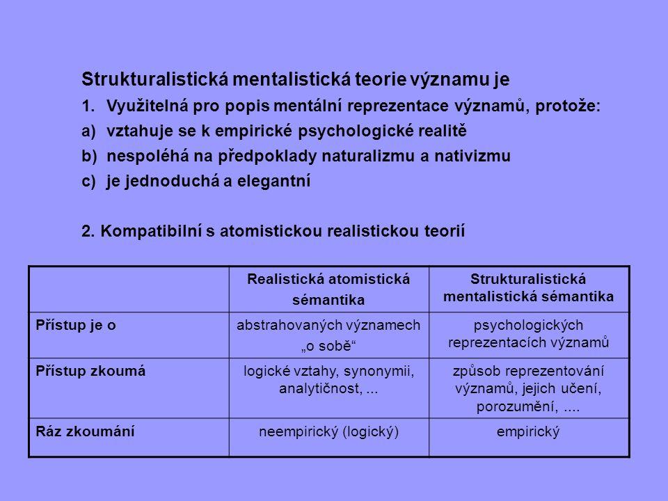 Strukturalistická mentalistická teorie významu je 1.Využitelná pro popis mentální reprezentace významů, protože: a)vztahuje se k empirické psychologic