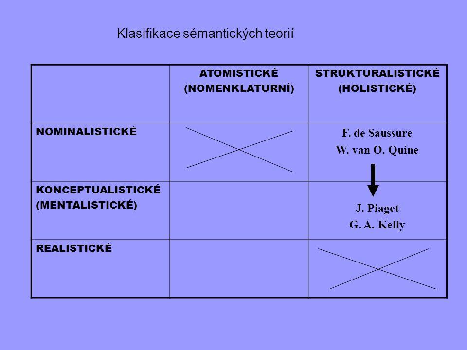 Argumenty proti atomistické/nomenklaturní teorii (Quine) 1.Zpochybnění pojmů synonymie a analytičnosti (které musí atomistické teorie nějak vysvětlit) -viz.