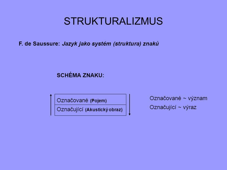 STRUKTURALIZMUS F. de Saussure: Jazyk jako systém (struktura) znaků SCHÉMA ZNAKU: Označované (Pojem) Označující (Akustický obraz) Označované ~ význam