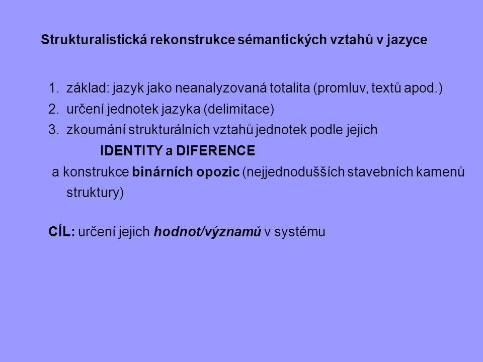 Strukturalistická rekonstrukce sémantických vztahů v jazyce 1.základ: jazyk jako neanalyzovaná totalita (promluv, textů apod.) 2.určení jednotek jazyk