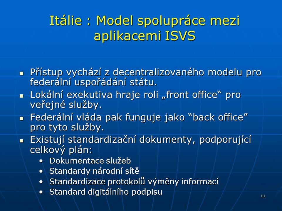11 Itálie : Model spolupráce mezi aplikacemi ISVS Přístup vychází z decentralizovaného modelu pro federální uspořádání státu. Přístup vychází z decent