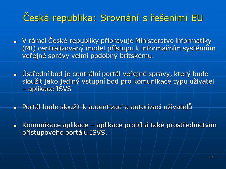 13 V rámci České republiky připravuje Ministerstvo informatiky (MI) centralizovaný model přístupu k informačním systémům veřejné správy velmi podobný