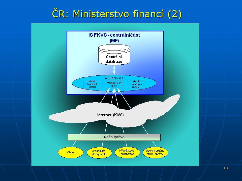 18 ČR: Ministerstvo financí (2)