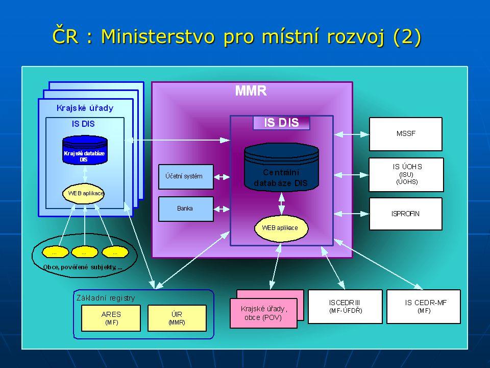 21 ČR : Ministerstvo pro místní rozvoj (2)