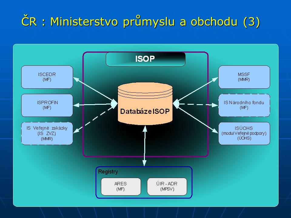 25 ČR : Ministerstvo průmyslu a obchodu (3)