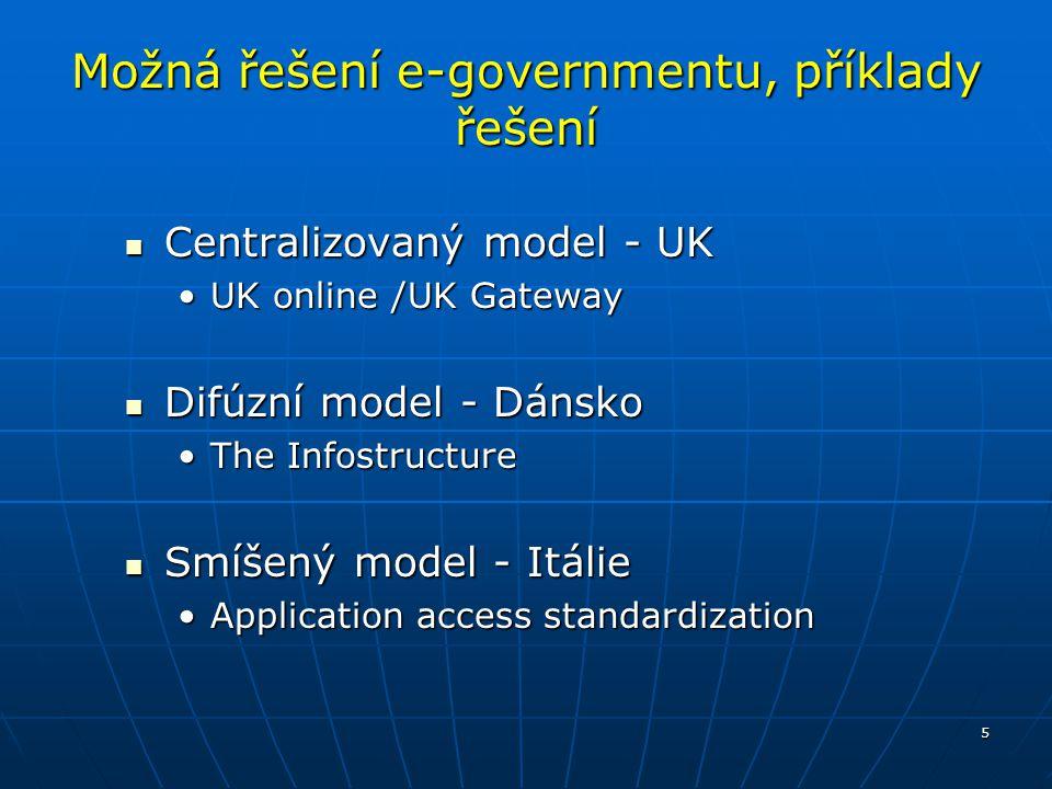 5 Možná řešení e-governmentu, příklady řešení Centralizovaný model - UK Centralizovaný model - UK UK online /UK GatewayUK online /UK Gateway Difúzní m