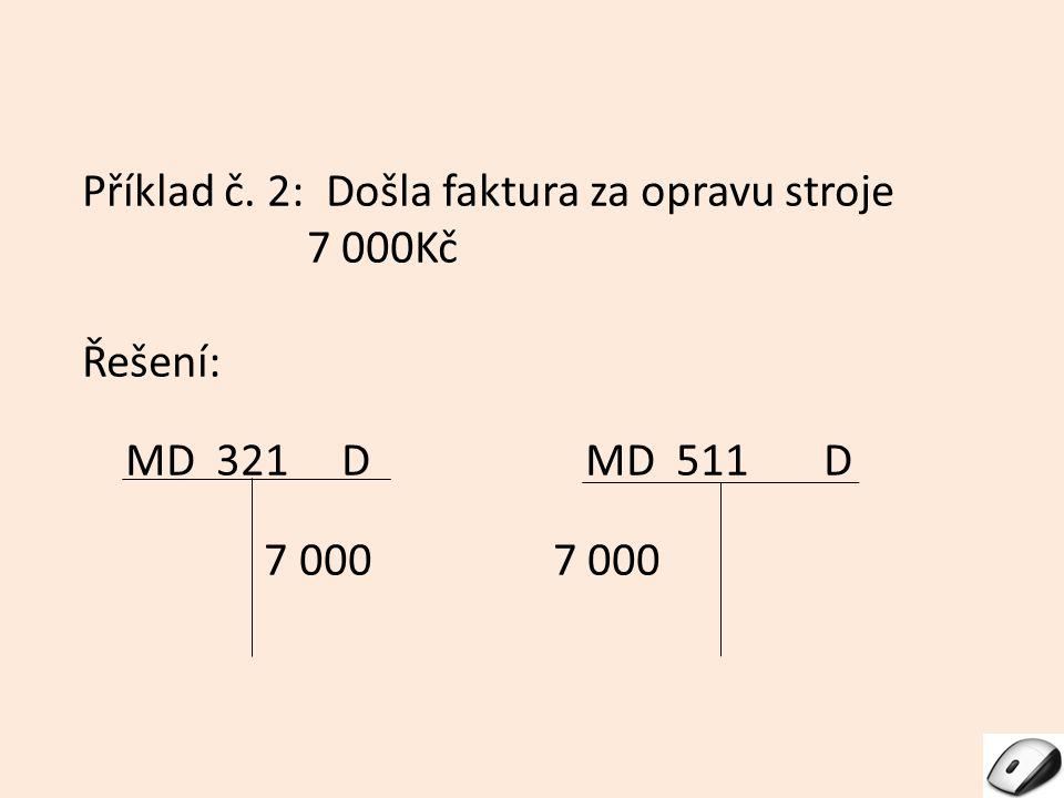 Příklad č. 2: Došla faktura za opravu stroje 7 000Kč Řešení: MD 321 D MD 511 D 7 000 7 000