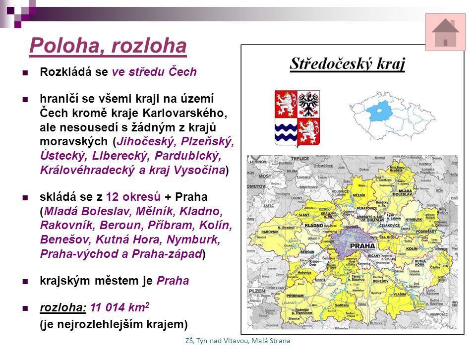 Poloha, rozloha Rozkládá se ve středu Čech hraničí se všemi kraji na území Čech kromě kraje Karlovarského, ale nesousedí s žádným z krajů moravských (Jihočeský, Plzeňský, Ústecký, Liberecký, Pardubický, Královéhradecký a kraj Vysočina) skládá se z 12 okresů + Praha (Mladá Boleslav, Mělník, Kladno, Rakovník, Beroun, Příbram, Kolín, Benešov, Kutná Hora, Nymburk, Praha-východ a Praha-západ) krajským městem je Praha rozloha: 11 014 km 2 (je nejrozlehlejším krajem) ZŠ, Týn nad Vltavou, Malá Strana