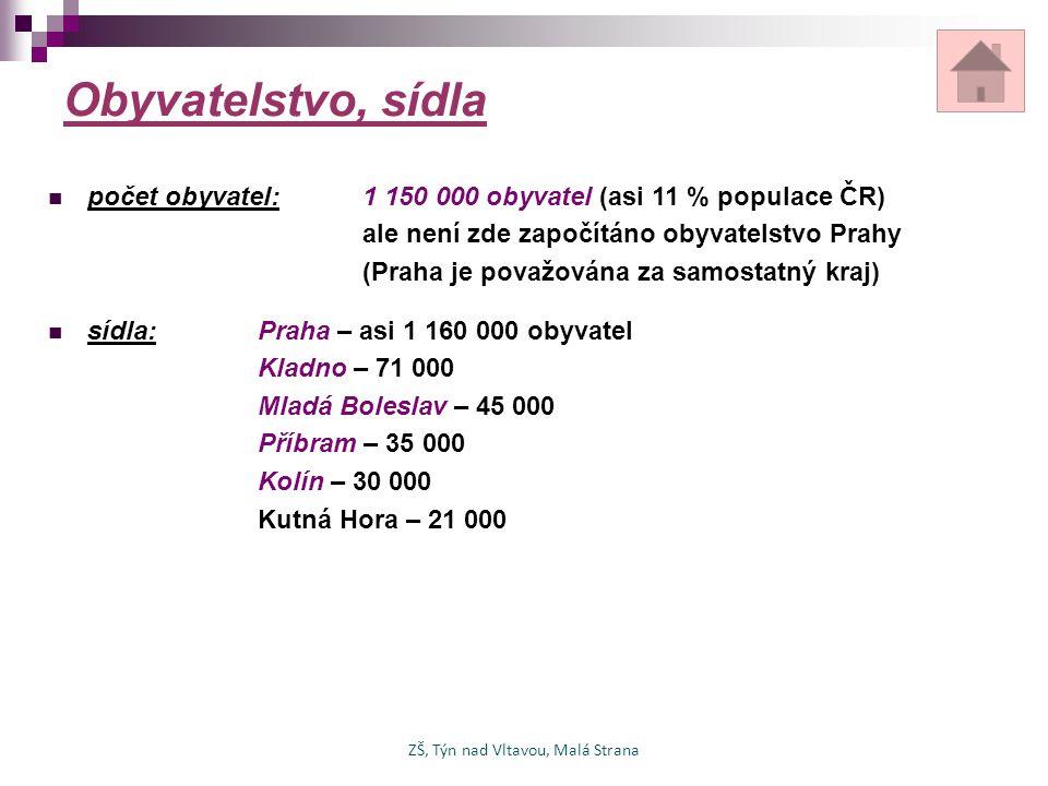 Obyvatelstvo, sídla počet obyvatel: 1 150 000 obyvatel (asi 11 % populace ČR) ale není zde započítáno obyvatelstvo Prahy (Praha je považována za samos