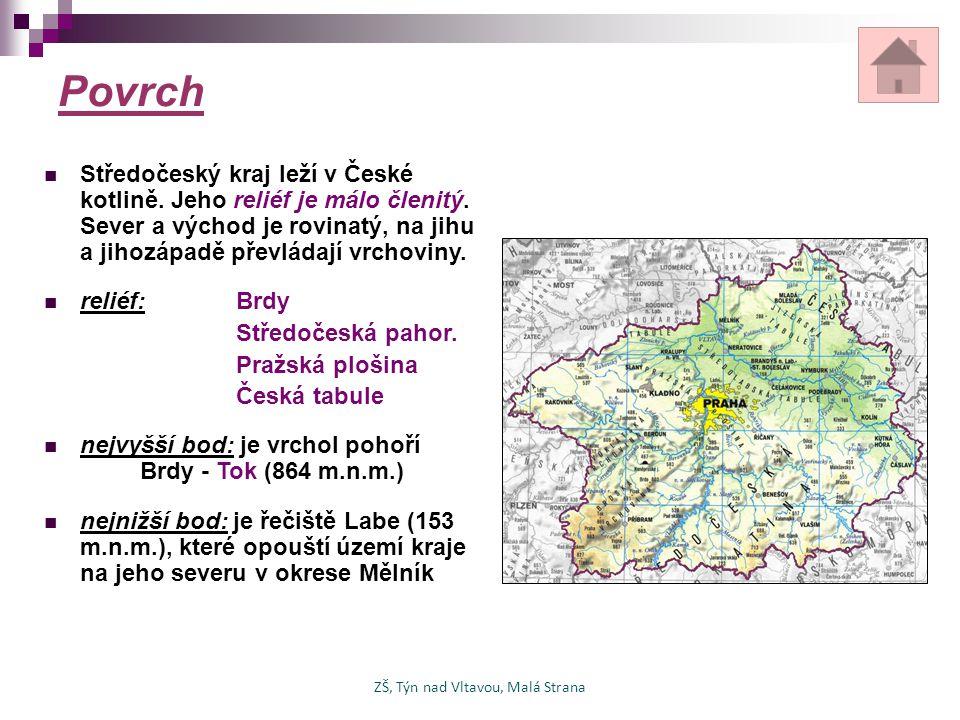 Vodstvo Povodí celého území kraje spadá do úmoří Severního moře řeky: - hlavními toky oblasti jsou Vltava (440 km) a Labe - další významné jsou řeky Berounka, Sázava, Ohře a Jizera Přehradní nádrže: - na Vltavě je podstatná část Vltavské kaskády – Orlík, Kamýk, Slapy, Štěchovice a Vrané - podstatná je ještě nádrž Švihov na řece Želivka (zásobuje pitnou vodou Prahu) ZŠ, Týn nad Vltavou, Malá Strana
