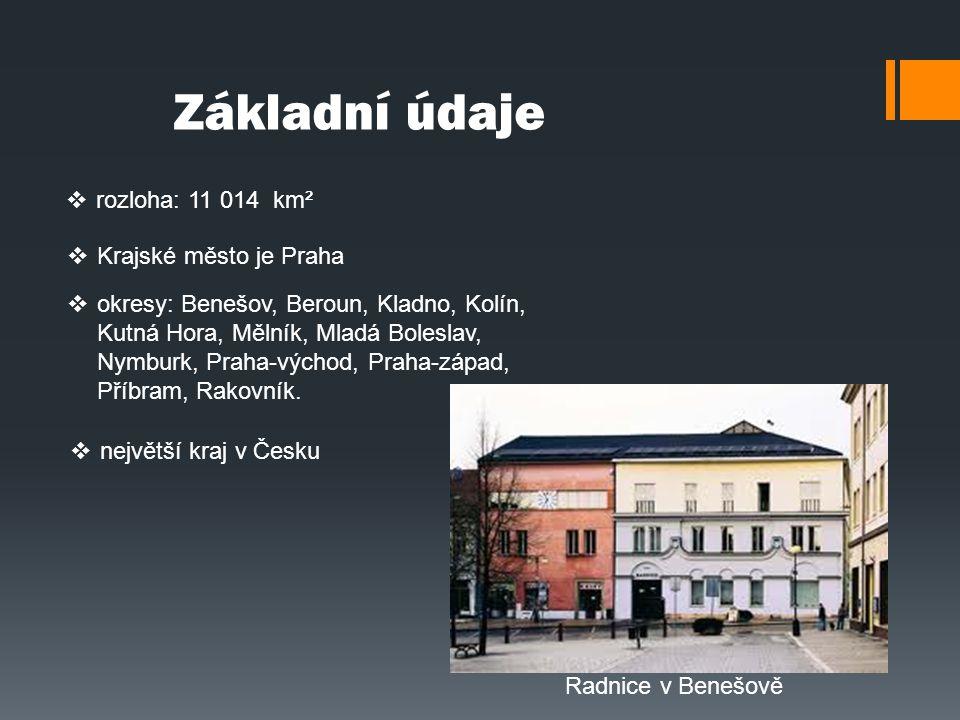 Základní údaje Radnice v Benešově  rozloha: 11 014 km²  Krajské město je Praha  okresy: Benešov, Beroun, Kladno, Kolín, Kutná Hora, Mělník, Mladá B