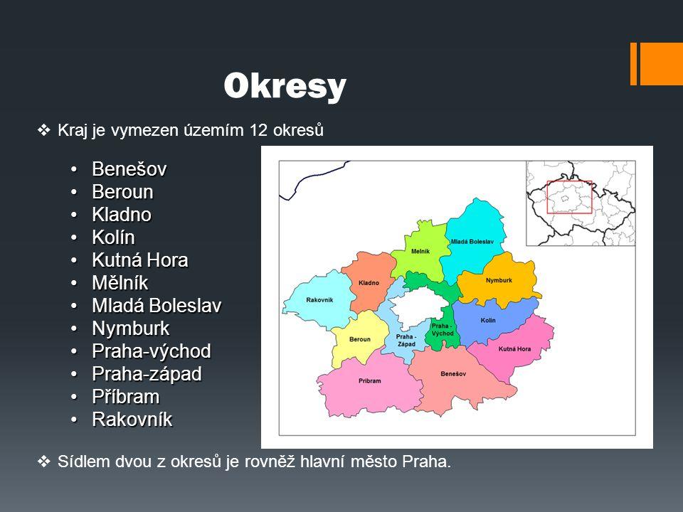 Okresy  Kraj je vymezen územím 12 okresů  Sídlem dvou z okresů je rovněž hlavní město Praha. BenešovBenešov BerounBeroun KladnoKladno KolínKolín Kut