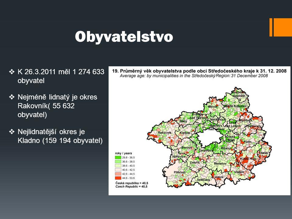 Obyvatelstvo  K 26.3.2011 měl 1 274 633 obyvatel  Nejlidnatější okres je Kladno (159 194 obyvatel)  Nejméně lidnatý je okres Rakovník( 55 632 obyva