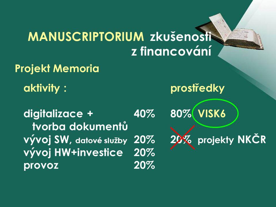 MANUSCRIPTORIUM zkušenosti z financování Projekt Memoria aktivity : prostředky digitalizace +40% 80% VISK6 tvorba dokumentů vývoj SW, datové služby 20% 20% projekty NKČR vývoj HW+investice20% provoz20%