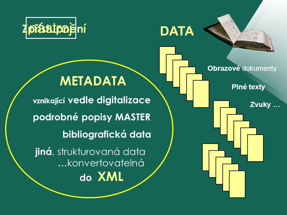 METADATA vznikající vedle digitalizace podrobné popisy MASTER bibliografická data jiná, strukturovaná data … konvertovatelná do XML Obrazové dokumenty Plné texty Zvuky … DATA nástroj Zpřístupnění