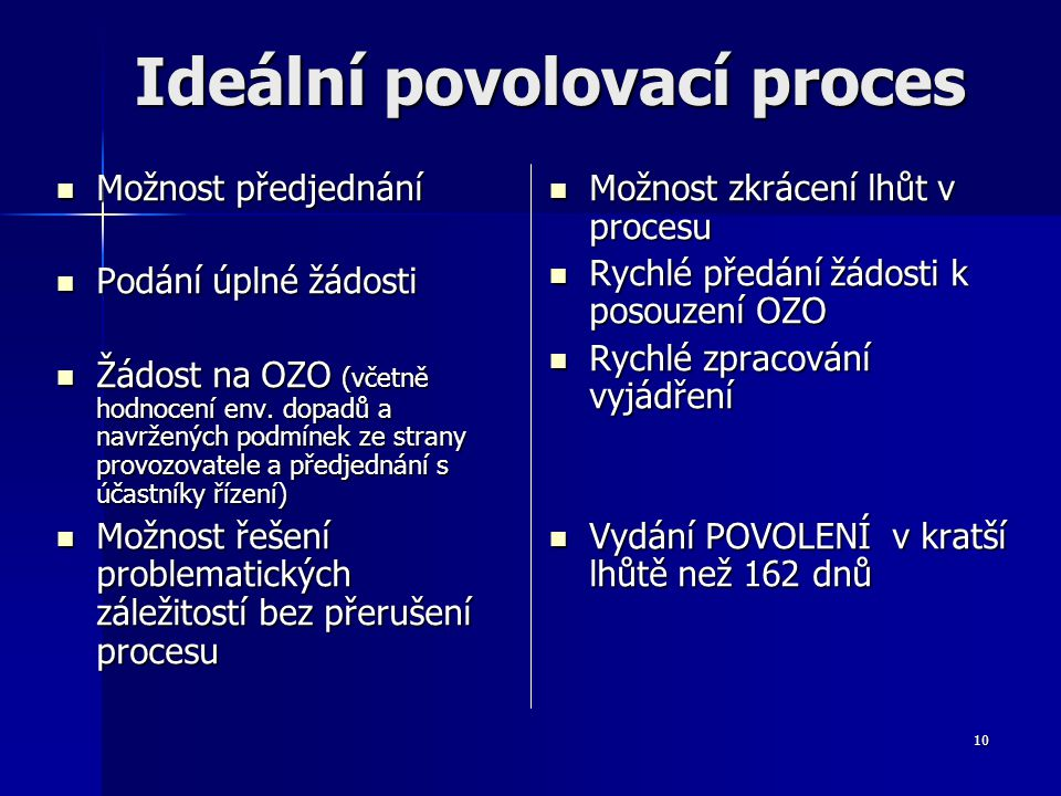 10 Ideální povolovací proces Možnost předjednání Možnost předjednání Podání úplné žádosti Podání úplné žádosti Žádost na OZO (včetně hodnocení env. do