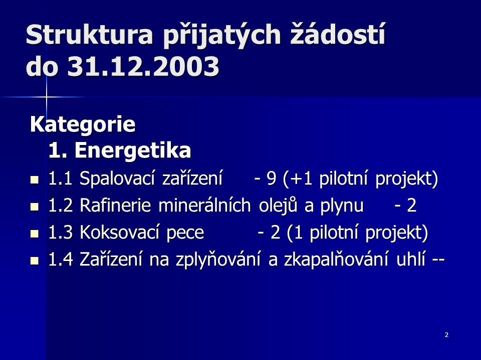 2 Struktura přijatých žádostí do 31.12.2003 Kategorie 1. Energetika Kategorie 1. Energetika 1.1 Spalovací zařízení - 9 (+1 pilotní projekt) 1.1 Spalov