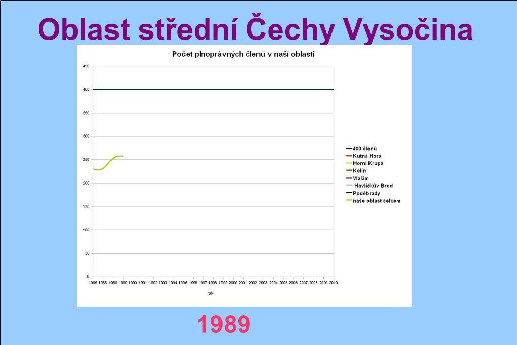 Oblast střední Čechy Vysočina 1987