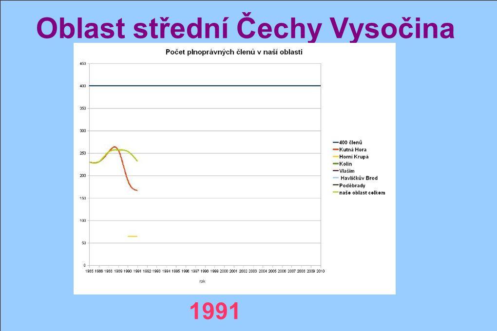 Oblast střední Čechy Vysočina 1990