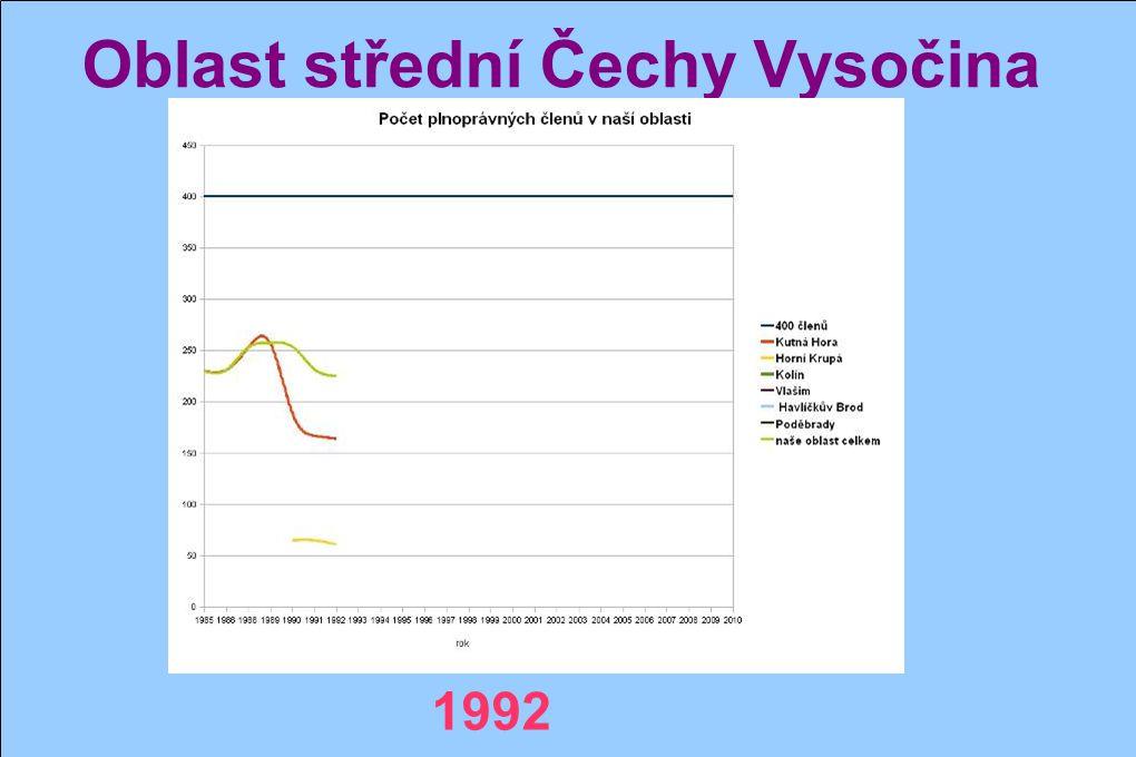 Oblast střední Čechy Vysočina 1991