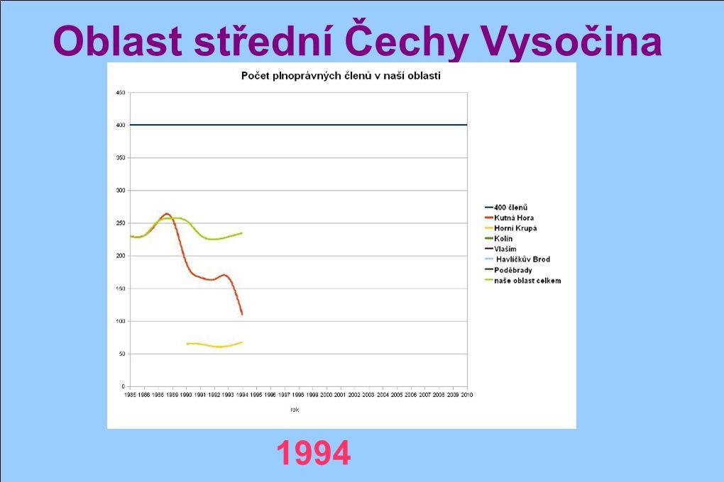 Oblast střední Čechy Vysočina 1993