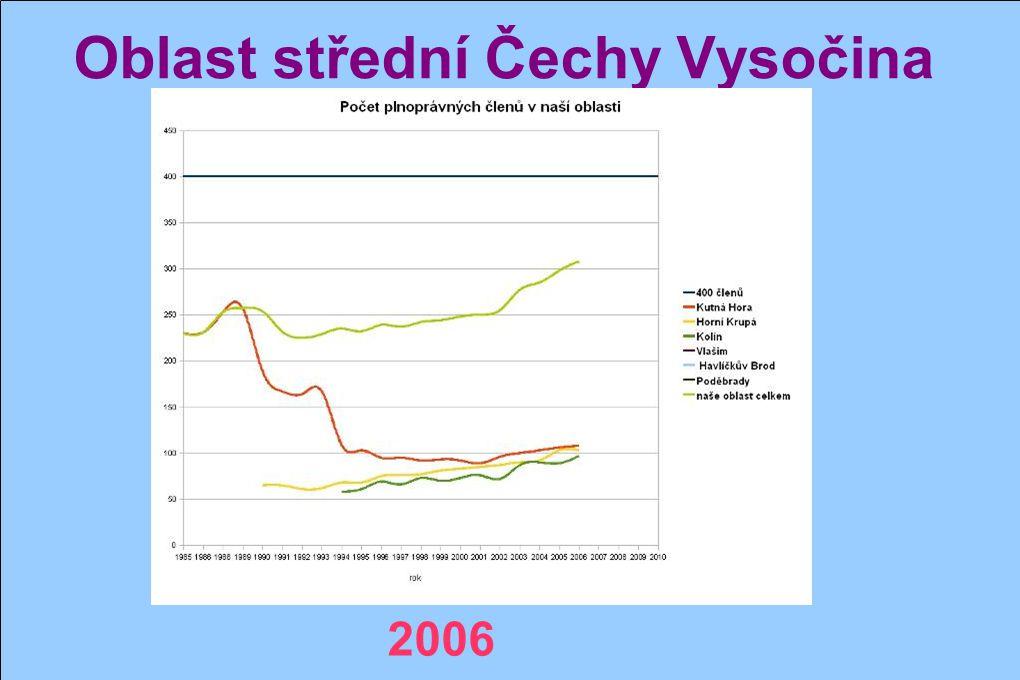 Oblast střední Čechy Vysočina 2005