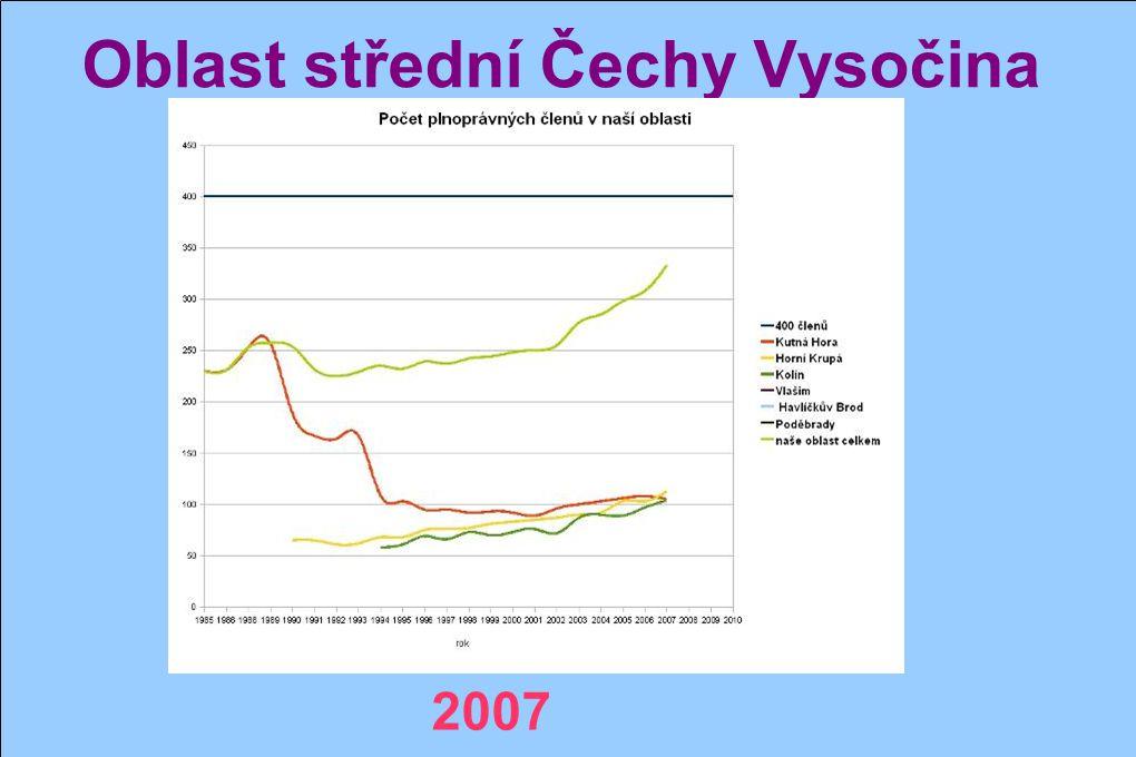 Oblast střední Čechy Vysočina 2006