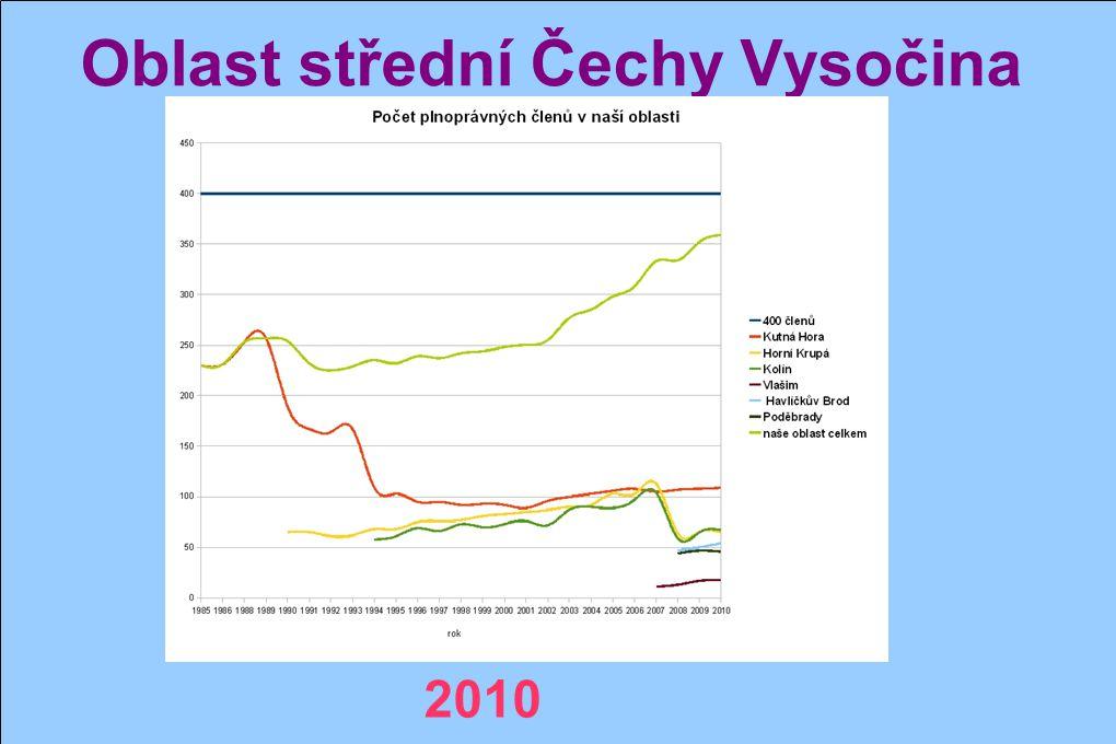 Oblast střední Čechy Vysočina 2009