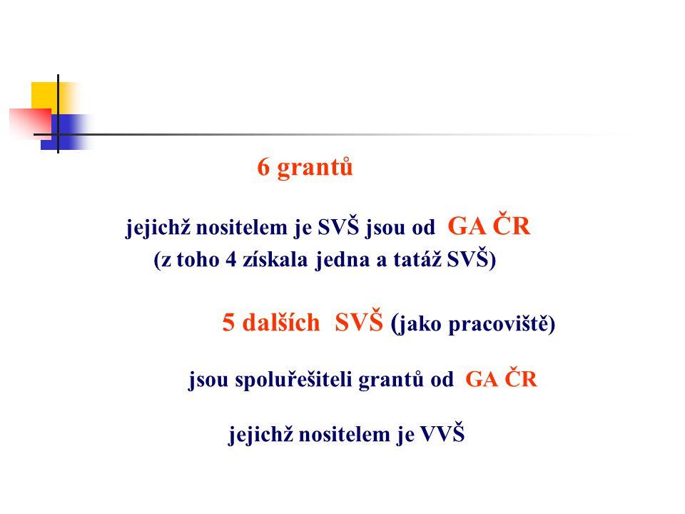 6 grantů jejichž nositelem je SVŠ jsou od GA ČR (z toho 4 získala jedna a tatáž SVŠ) 5 dalších SVŠ ( jako pracoviště) jsou spoluřešiteli grantů od GA ČR jejichž nositelem je VVŠ