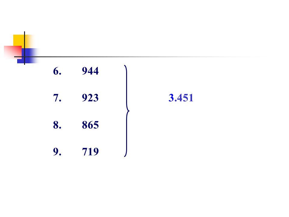 10.581 11.458 3.181 12.451 13.451 14.419 15.412 16.409 17.379 18350 19.345 1.074