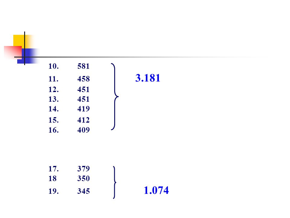 20.284 21.276 22.274 23.267 1.328 24.227 25.181 26.169 27.128 724 28.125 29.121
