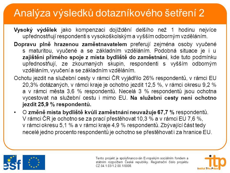 Tento projekt je spolufinancován Evropským sociálním fondem a státním rozpočtem České republiky. Registrační číslo projektu CZ.04.1.03/1.2.00.1/0008.