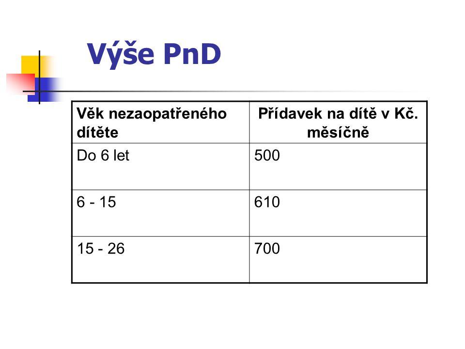 Výše PnD Věk nezaopatřeného dítěte Přídavek na dítě v Kč. měsíčně Do 6 let500 6 - 15610 15 - 26700
