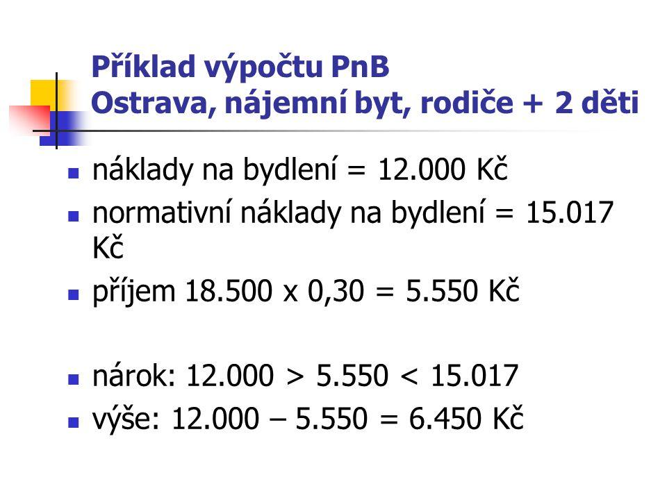 Příklad výpočtu PnB Ostrava, nájemní byt, rodiče + 2 děti náklady na bydlení = 12.000 Kč normativní náklady na bydlení = 15.017 Kč příjem 18.500 x 0,3