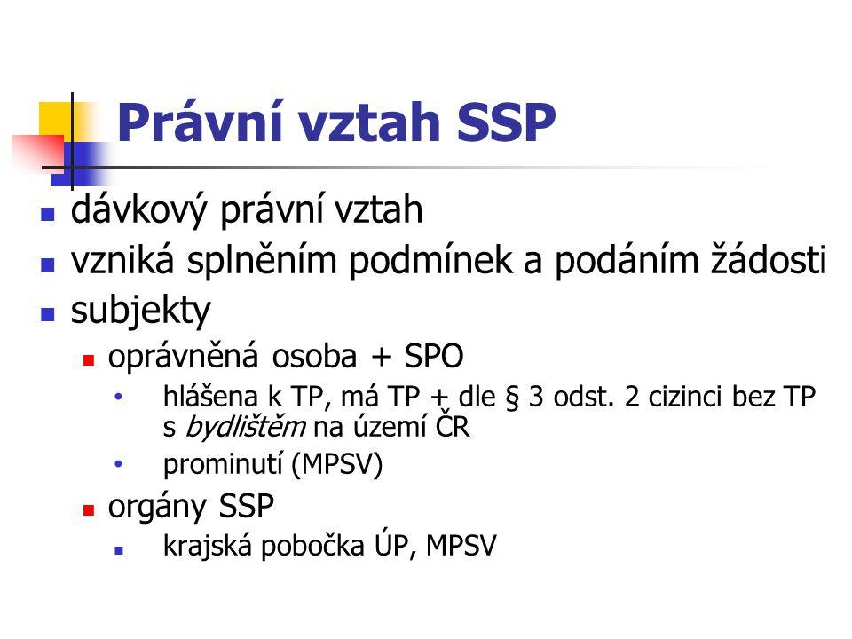 Právní vztah SSP dávkový právní vztah vzniká splněním podmínek a podáním žádosti subjekty oprávněná osoba + SPO hlášena k TP, má TP + dle § 3 odst. 2