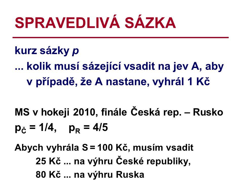 SPRAVEDLIVÁ SÁZKA kurz sázky p... kolik musí sázející vsadit na jev A, aby v případě, že A nastane, vyhrál 1 Kč MS v hokeji 2010, finále Česká rep. –