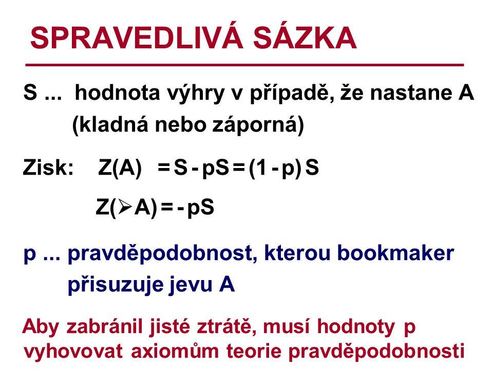 SPRAVEDLIVÁ SÁZKA S... hodnota výhry v případě, že nastane A (kladná nebo záporná) Zisk: Z(A) = S - pS = (1 - p) S Z(  A) = - pS p... pravděpodobnost