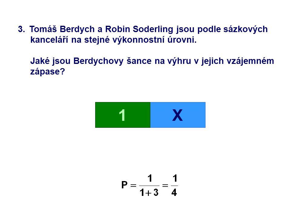 3. Tomáš Berdych a Robin Soderling jsou podle sázkových kanceláří na stejné výkonnostní úrovni. Jaké jsou Berdychovy šance na výhru v jejich vzájemném
