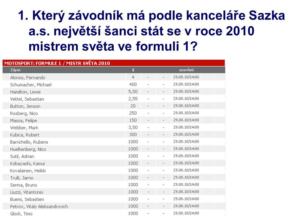 1. Který závodník má podle kanceláře Sazka a.s. největší šanci stát se v roce 2010 mistrem světa ve formuli 1?