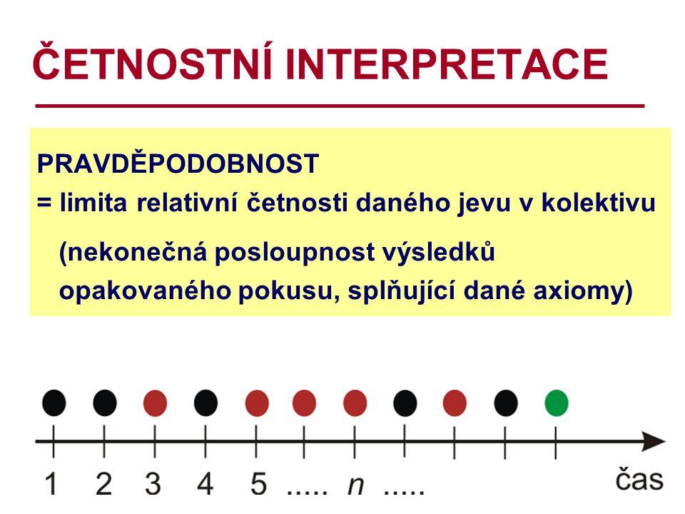 ČETNOSTNÍ INTERPRETACE PRAVDĚPODOBNOST = limita relativní četnosti daného jevu v kolektivu (nekonečná posloupnost výsledků opakovaného pokusu, splňující dané axiomy)