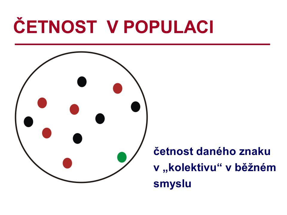 """ČETNOST V POPULACI četnost daného znaku v """"kolektivu v běžném smyslu"""