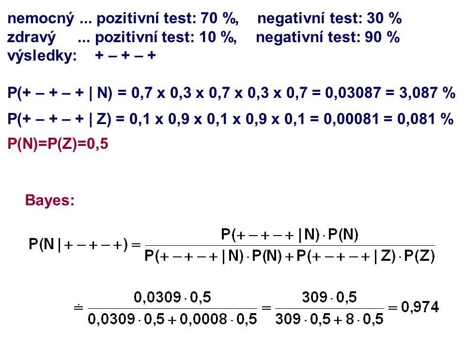 Bayes: nemocný... pozitivní test: 70 %, negativní test: 30 % zdravý... pozitivní test: 10 %, negativní test: 90 % výsledky: + – + – + P(+ – + – + | N)