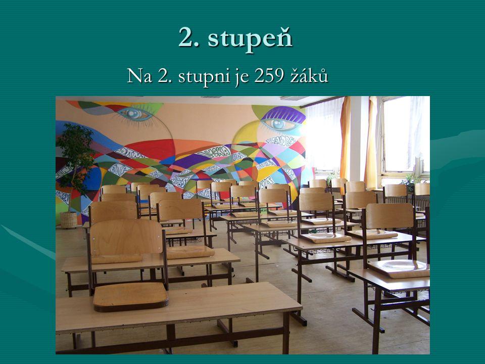 2. stupeň Na 2. stupni je 259 žáků