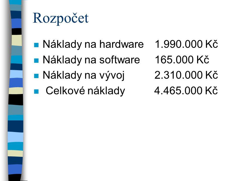 Rozpočet n Náklady na hardware 1.990.000 Kč n Náklady na software 165.000 Kč n Náklady na vývoj 2.310.000 Kč n Celkové náklady 4.465.000 Kč