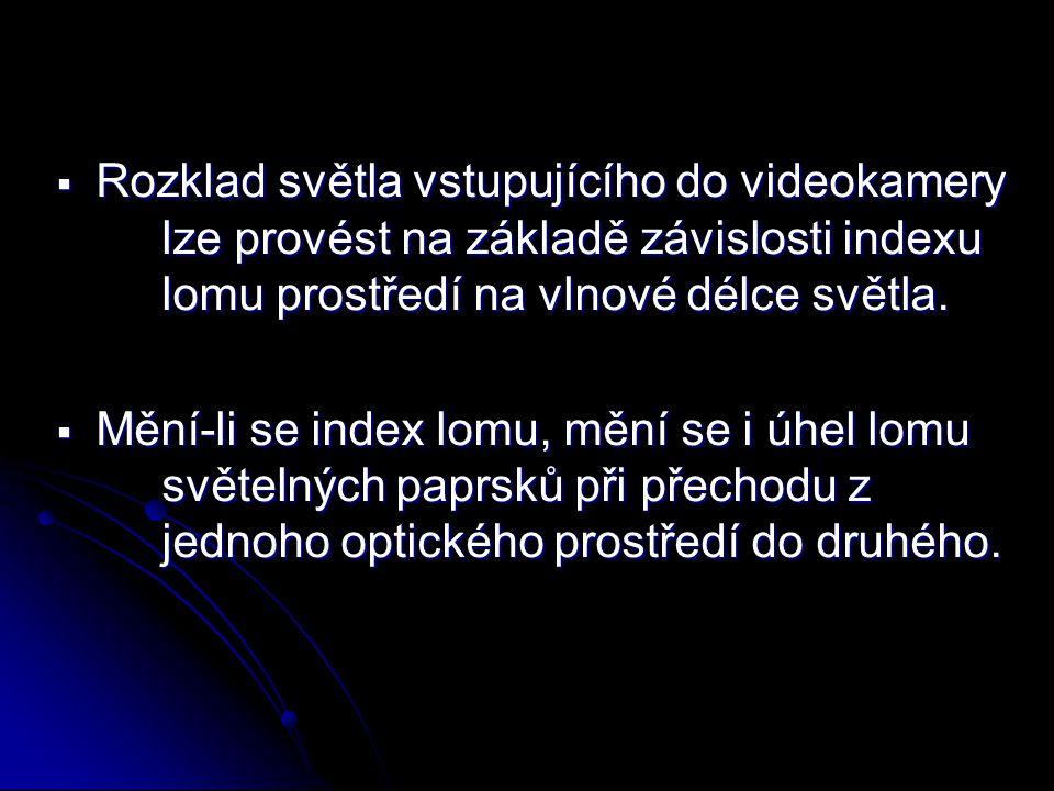  Rozklad světla vstupujícího do videokamery lze provést na základě závislosti indexu lomu prostředí na vlnové délce světla.  Mění-li se index lomu,
